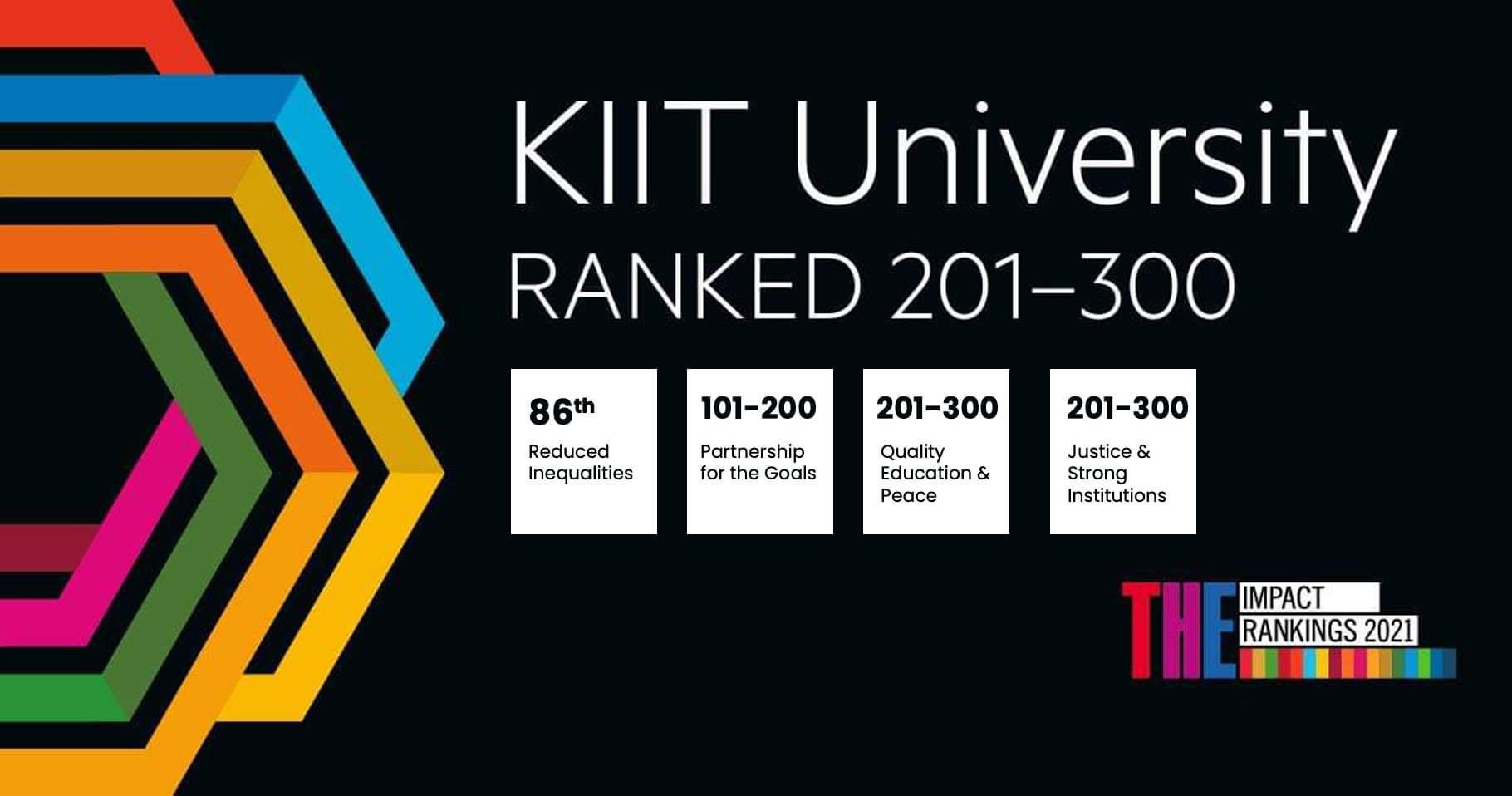 KIIT University THE Impacts Ranking 2021